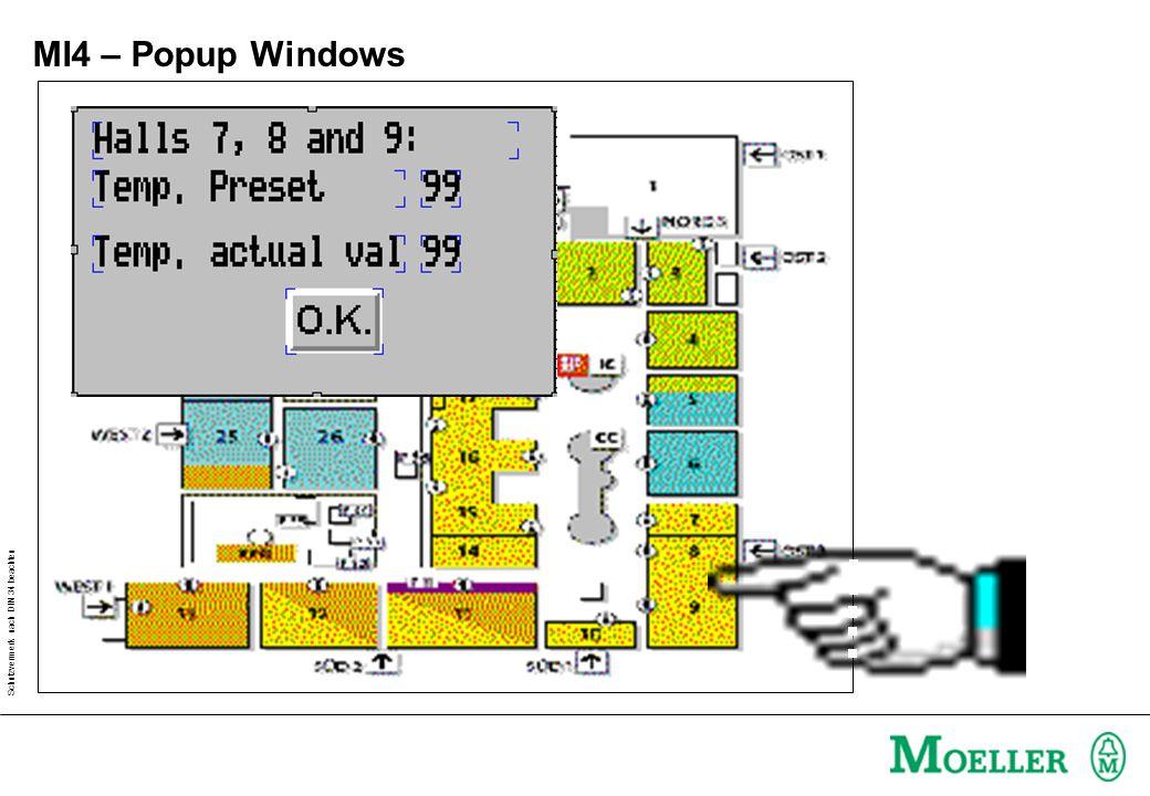 Schutzvermerk nach DIN 34 beachten MI4 – Popup Windows
