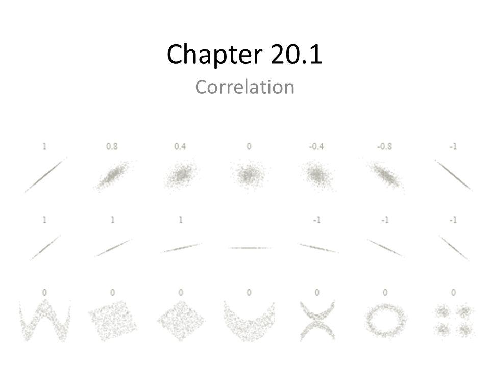 Chapter 20.1 Correlation