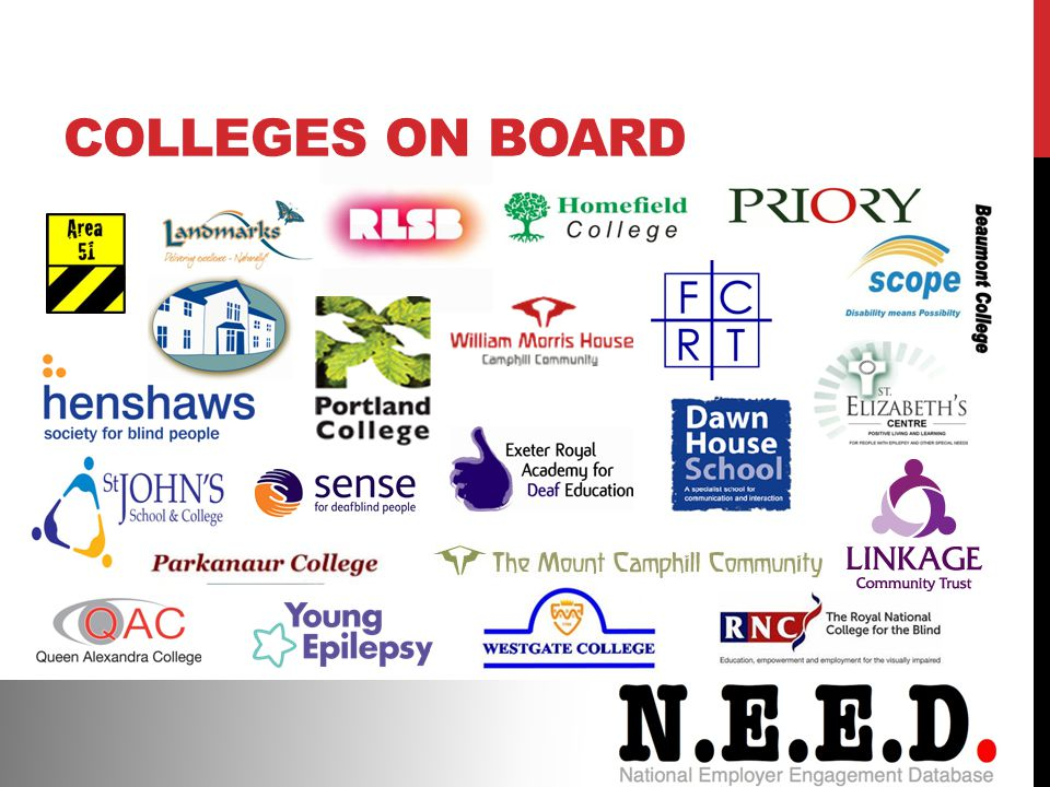 COLLEGES ON BOARD