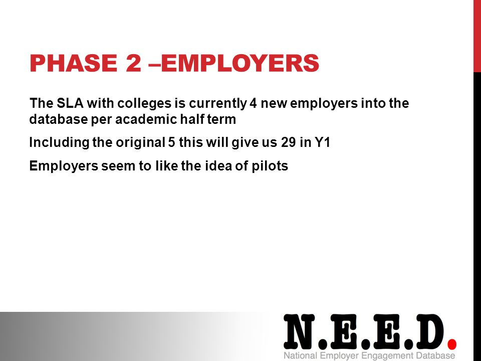 PHASE 2 –EMPLOYERS The SLA with colleges is currently 4 new employers into the database per academic half term Including the original 5 this will give us 29 in Y1 Employers seem to like the idea of pilots