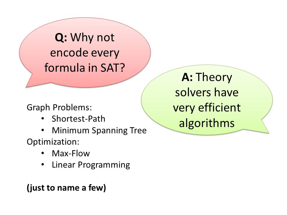Summary Satisfiability Modulo Theory (SMT): – constraint systems involving SAT + Theory SMT solvers combine the best of: – SAT solvers and theory solvers SMTs have applications in program analysis