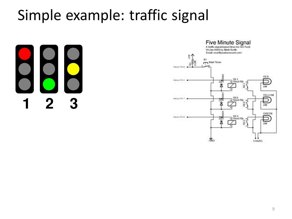 Simple example: traffic signal 9