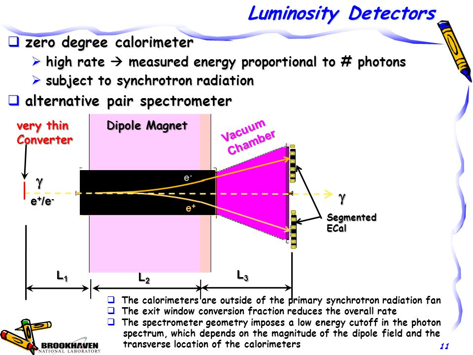 Luminosity Detectors  zero degree calorimeter  high rate  measured energy proportional to # photons  subject to synchrotron radiation  alternative pair spectrometer 11 VacuumChamber L3L3L3L3  e + /e -  e-e-e-e- e+e+e+e+ Dipole Magnet very thin Converter L2L2L2L2 L1L1L1L1 SegmentedECal   The calorimeters are outside of the primary synchrotron radiation fan   The exit window conversion fraction reduces the overall rate   The spectrometer geometry imposes a low energy cutoff in the photon spectrum, which depends on the magnitude of the dipole field and the transverse location of the calorimeters