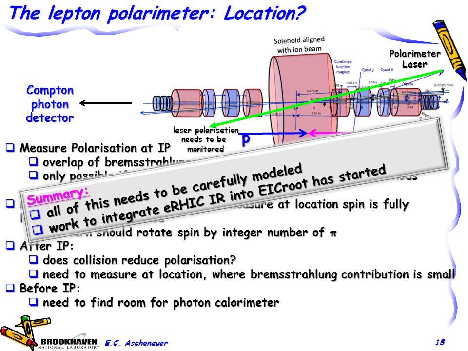 E.C. Aschenauer 15 e p PolarimeterLaser laser polarisation needs to be monitored  Measure Polarisation at IP  overlap of bremsstrahlungs and compton