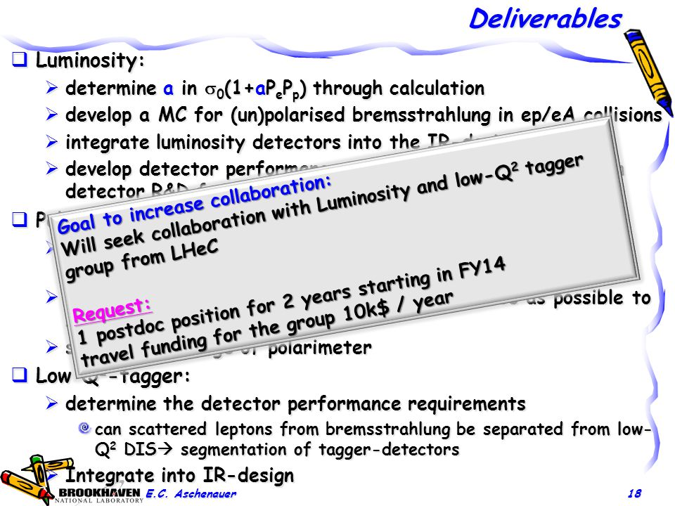 Deliverables  Luminosity:  determine a in  0 (1+aP e P p ) through calculation  develop a MC for (un)polarised bremsstrahlung in ep/eA collisions  integrate luminosity detectors into the IR-design  develop detector performance requirements  follow up with detector R&D for calorimeter technology, i.e.