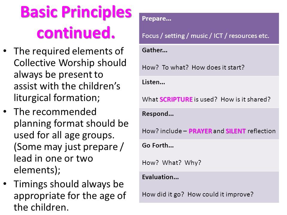 The required elements of Collective Worship should always be present to assist with the children's liturgical formation; The recommended planning form