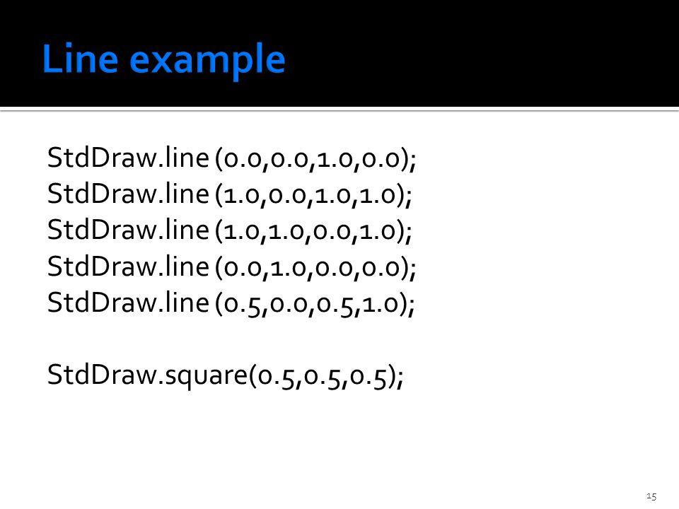 StdDraw.line (0.0,0.0,1.0,0.0); StdDraw.line (1.0,0.0,1.0,1.0); StdDraw.line (1.0,1.0,0.0,1.0); StdDraw.line (0.0,1.0,0.0,0.0); StdDraw.line (0.5,0.0,0.5,1.0); StdDraw.square(0.5,0.5,0.5); 15