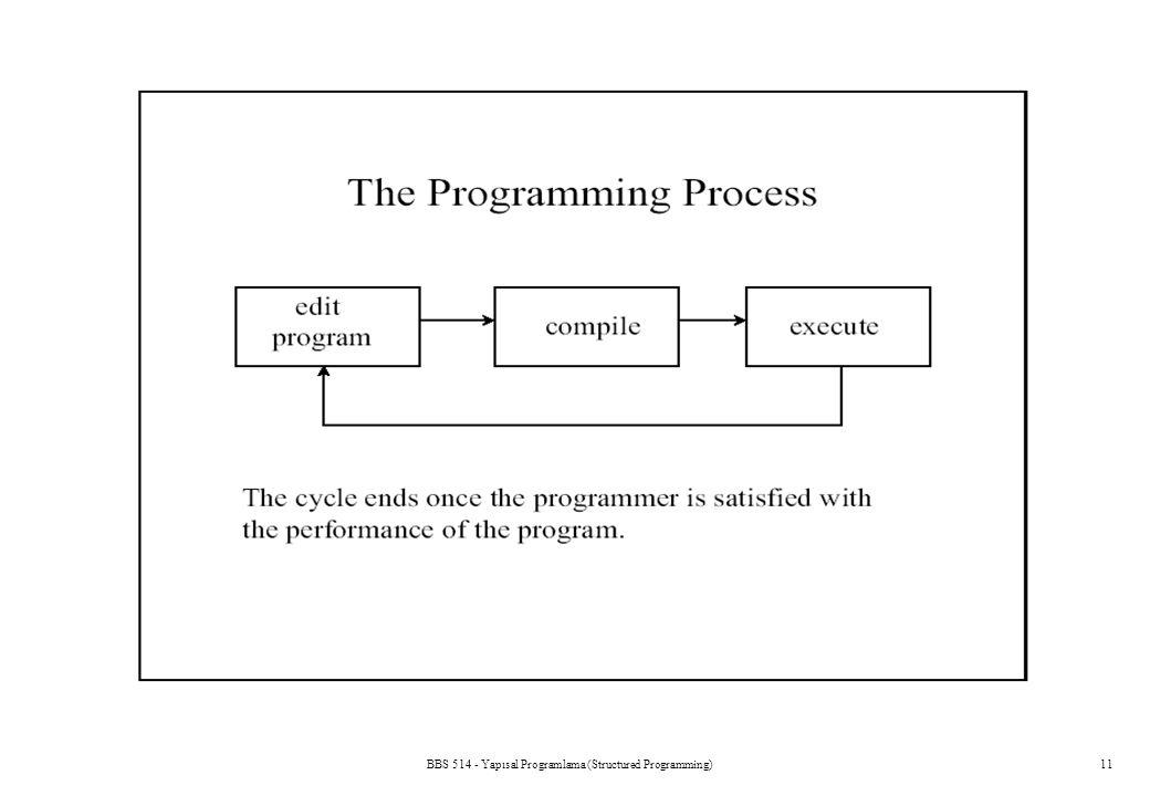 BBS 514 - Yapısal Programlama (Structured Programming)11