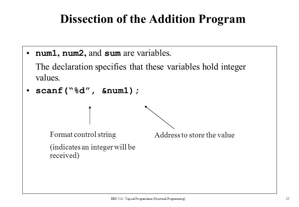 BBS 514 - Yapısal Programlama (Structured Programming)25 Dissection of the Addition Program num1, num2, and sum are variables. The declaration specifi