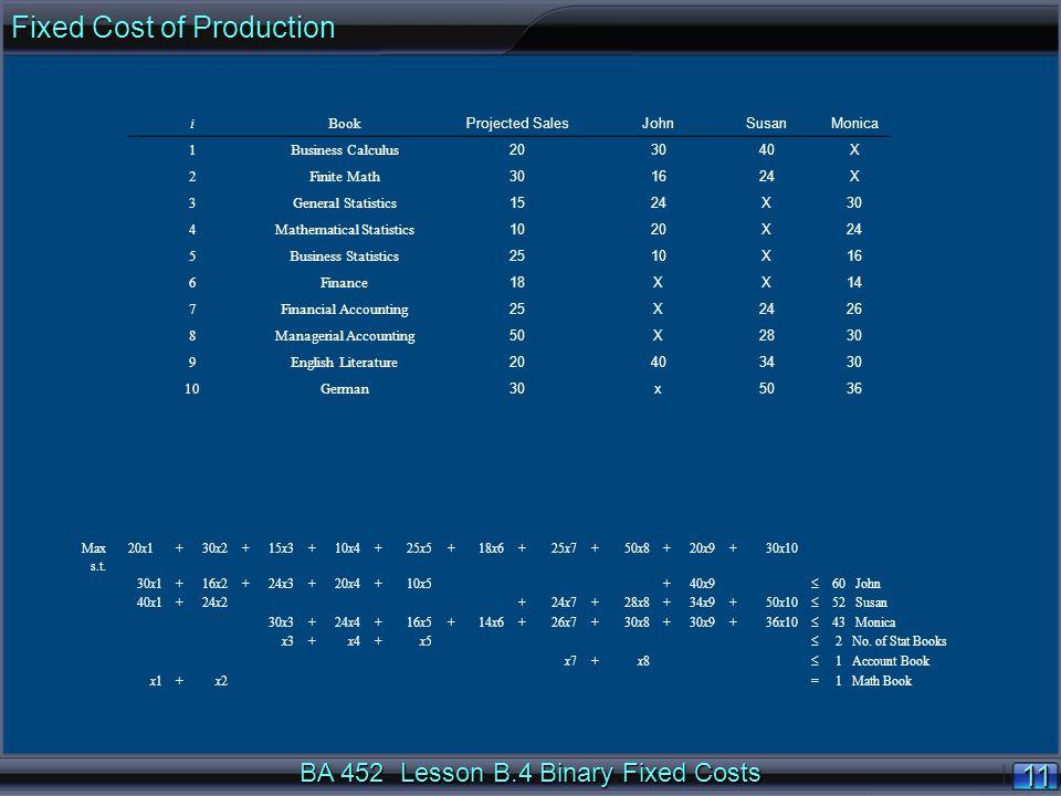 BA 452 Lesson B.4 Binary Fixed Costs 1111 Max 20x1+30x2+15x3+10x4+25x5+18x6+25x7+50x8+20x9+30x10 s.t.