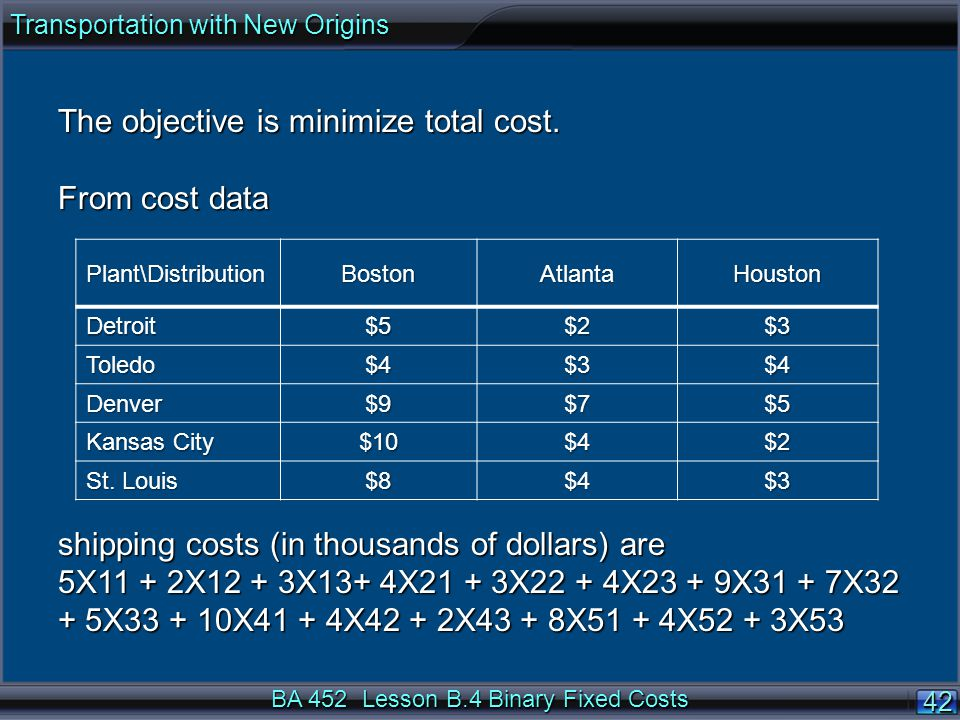 BA 452 Lesson B.4 Binary Fixed Costs 4242 The objective is minimize total cost.