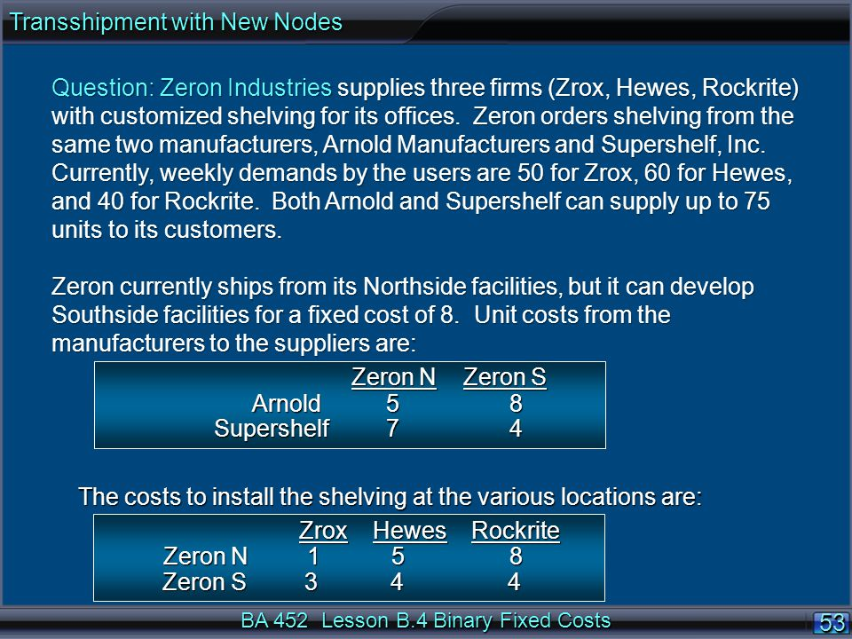BA 452 Lesson B.4 Binary Fixed Costs 5353 Question: Zeron Industries supplies three firms (Zrox, Hewes, Rockrite) with customized shelving for its offices.
