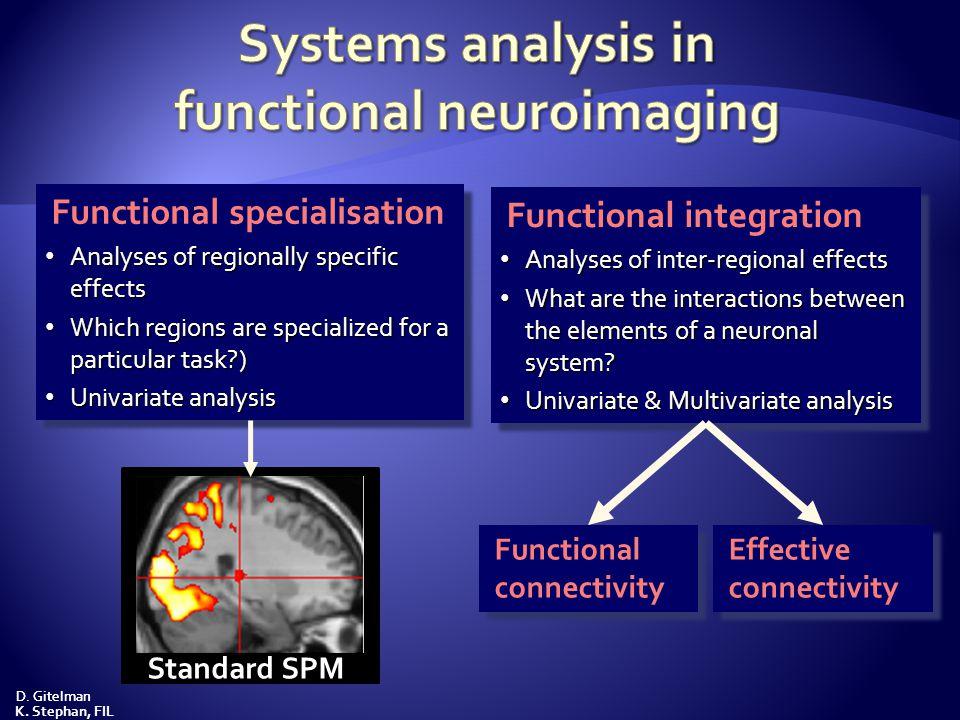 D. Gitelman Gitelman et al., Neuroimage, 2003 BOLD Neural