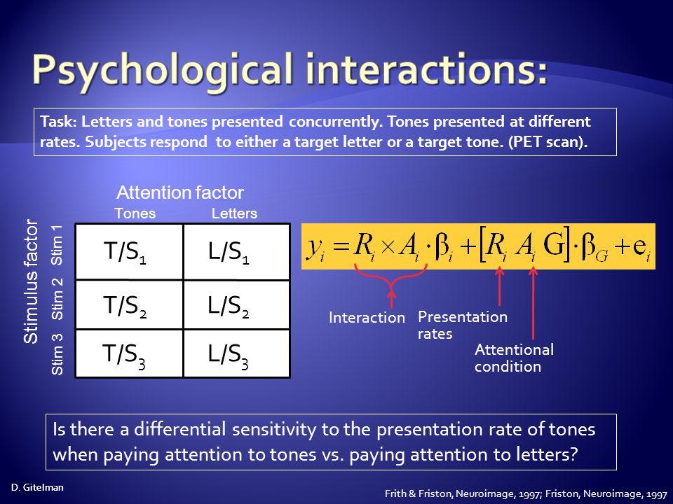 D.Gitelman Bilateral ACC activation in both tasks – but asymmetric connectivity .