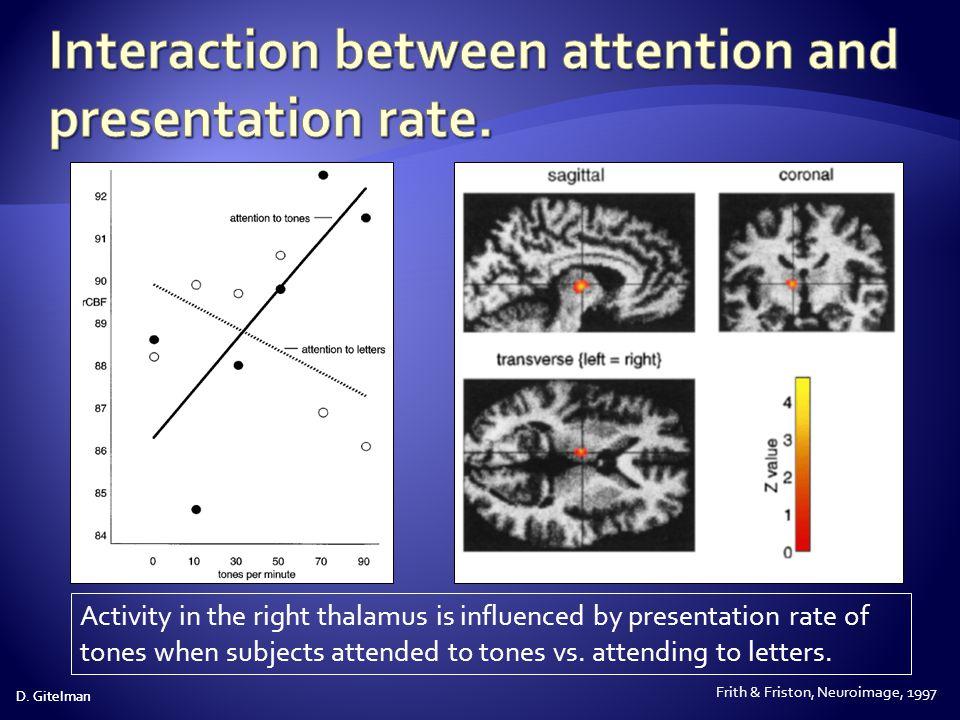 D. Gitelman Gitelman et al., Neuroimage, 2003 