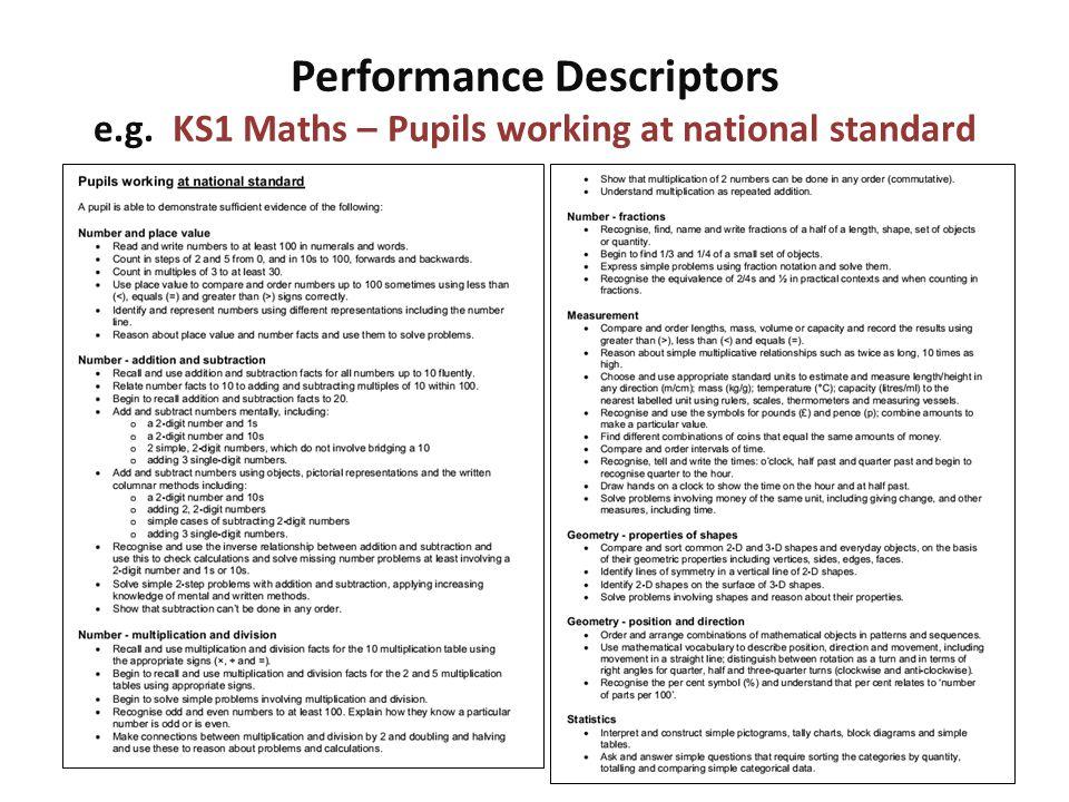 Performance Descriptors e.g.