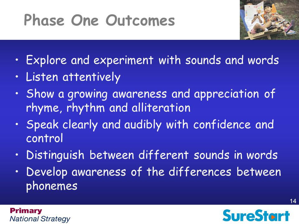 14 Phase One Outcomes Explore and experiment with sounds and words Listen attentively Show a growing awareness and appreciation of rhyme, rhythm and a
