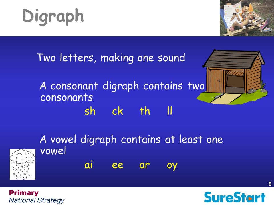 8 Digraph Two letters, making one sound A consonant digraph contains two consonants shckthll A vowel digraph contains at least one vowel ai ee ar oy
