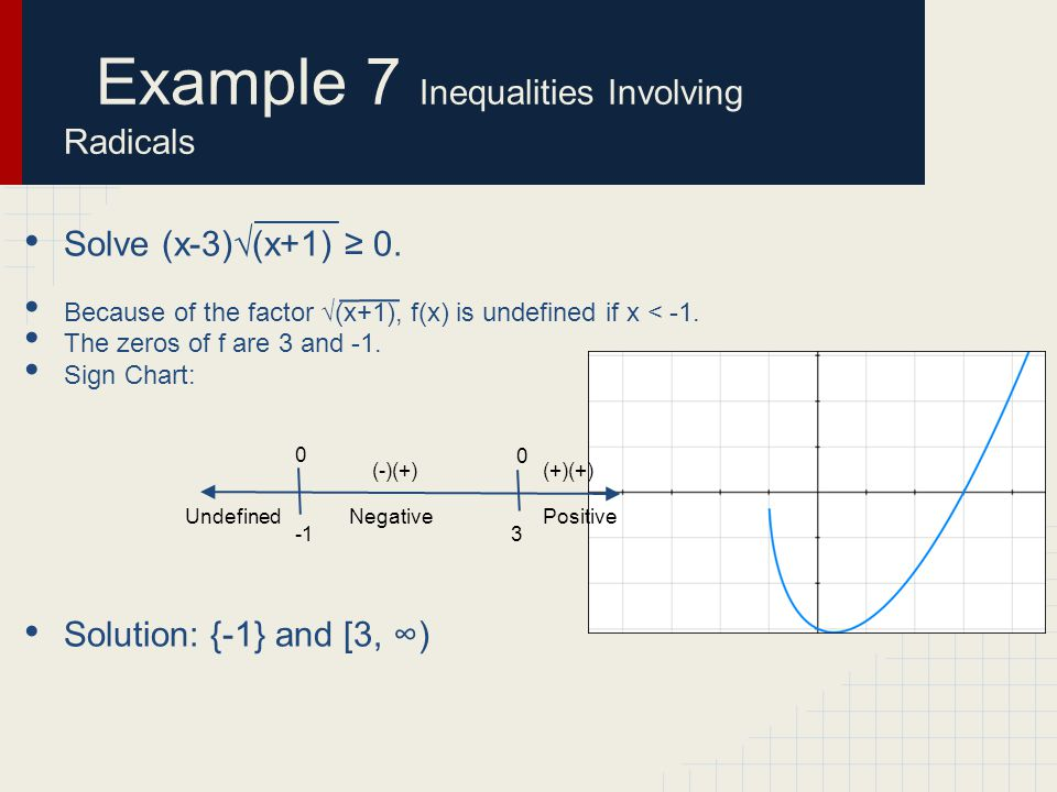 Example 7 Inequalities Involving Radicals Solve (x-3)√(x+1) ≥ 0.
