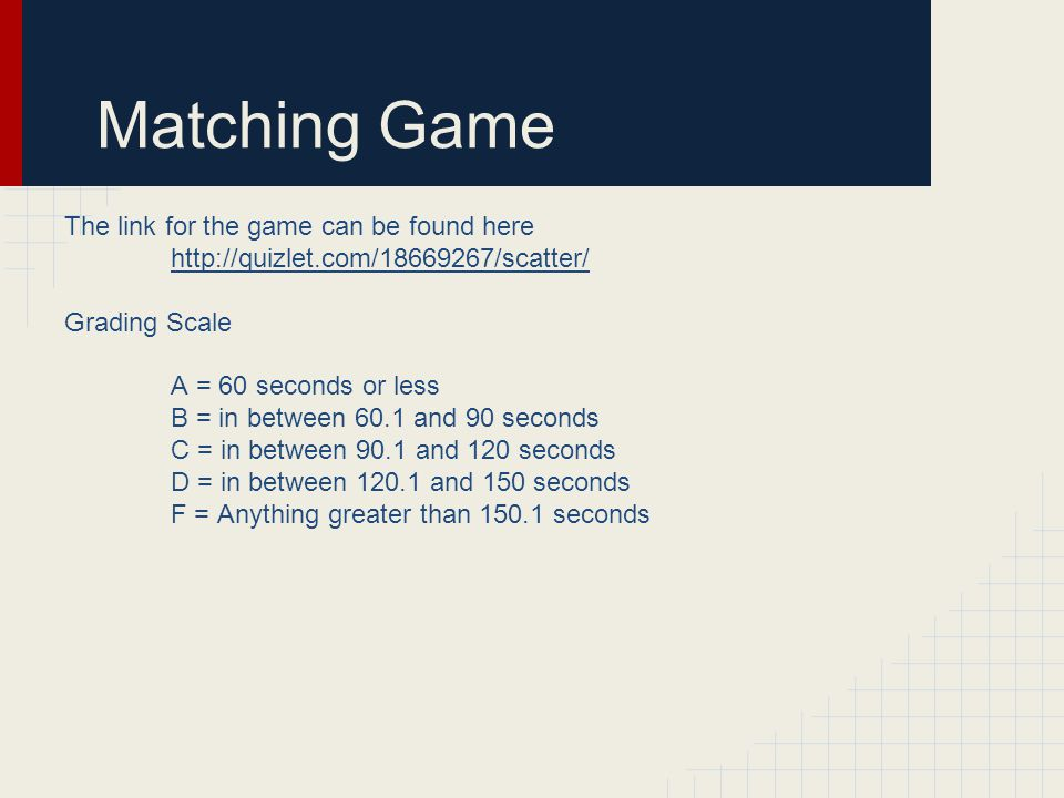 Matching Game The link for the game can be found here http://quizlet.com/18669267/scatter/ Grading Scale A = 60 seconds or less B = in between 60.1 and 90 seconds C = in between 90.1 and 120 seconds D = in between 120.1 and 150 seconds F = Anything greater than 150.1 seconds