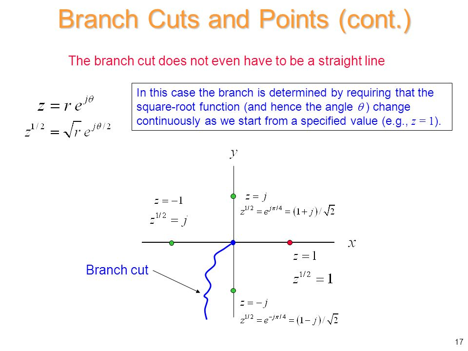 The branch cut does not even have to be a straight line In this case the branch is determined by requiring that the square-root function (and hence th