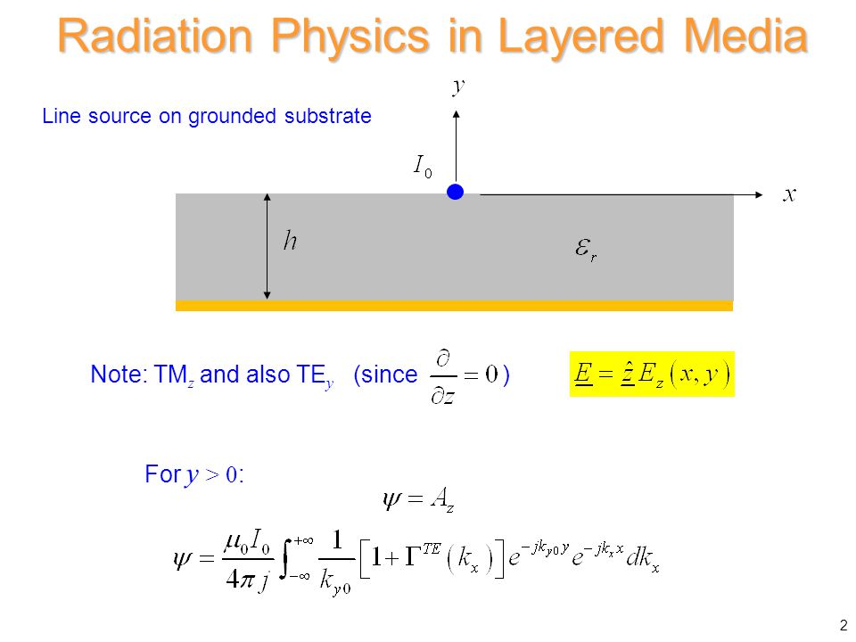 Radiation Physics in Layered Media Note: TM z and also TE y (since ) For y > 0 : 2 Line source on grounded substrate