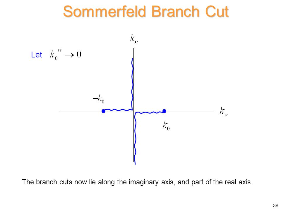 Sommerfeld Branch Cut Let The branch cuts now lie along the imaginary axis, and part of the real axis. 38
