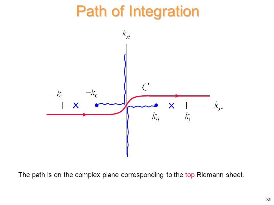 Path of Integration The path is on the complex plane corresponding to the top Riemann sheet. 39