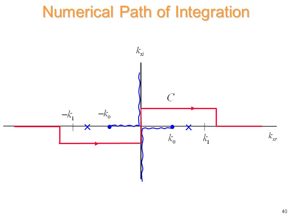 Numerical Path of Integration 40