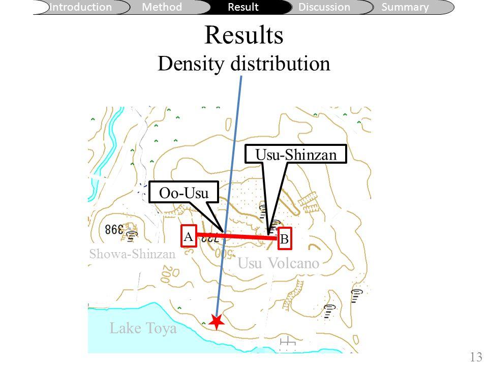 Introduction MethodResultDiscussionSummary Results Density distribution 13 Lake Toya A B Showa-Shinzan Usu Volcano 大有珠小有珠有珠新山の位置を明確に Oo-Usu Usu-Shinzan
