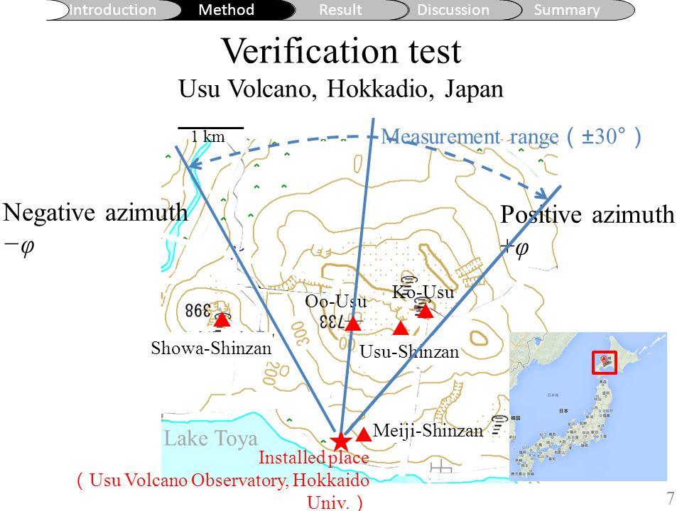 Introduction MethodResultDiscussionSummary Verification test Usu Volcano, Hokkadio, Japan 7 Lake Toya Oo-Usu Meiji-Shinzan Ko-Usu 1 km Installed place ( Usu Volcano Observatory, Hokkaido Univ.