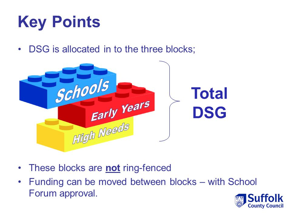 Key Points DSG is allocated in to the three blocks; These blocks are not ring-fenced Funding can be moved between blocks – with School Forum approval.