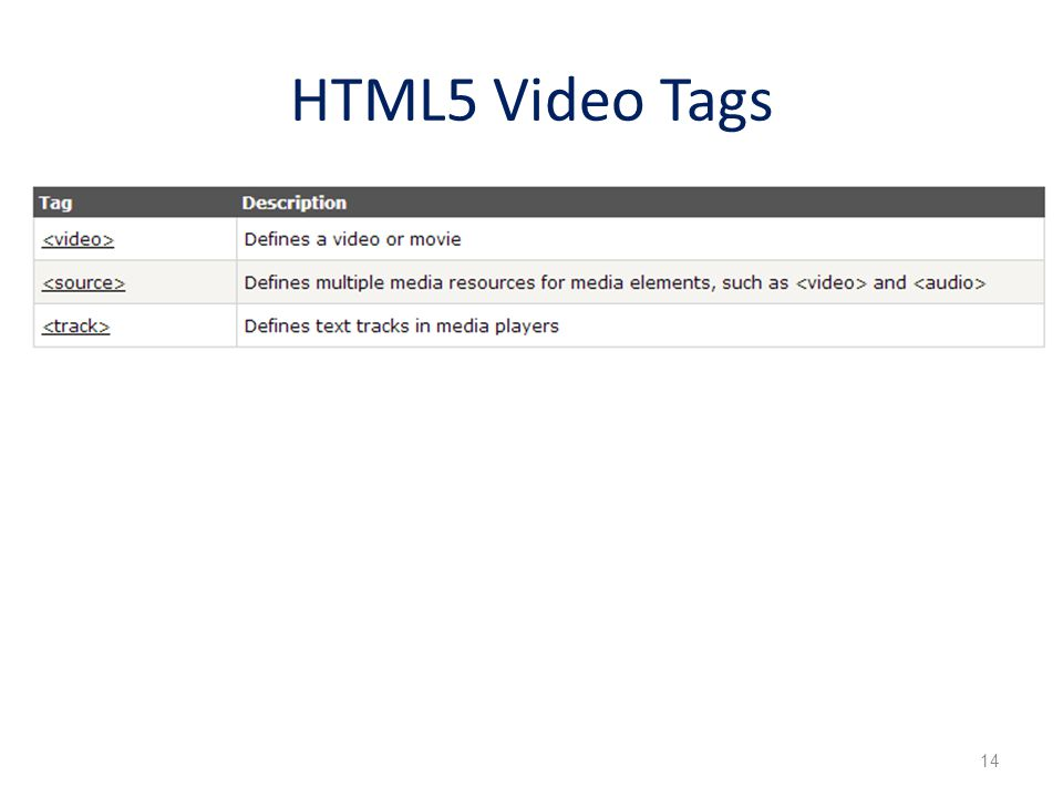 HTML5 Video Tags 14