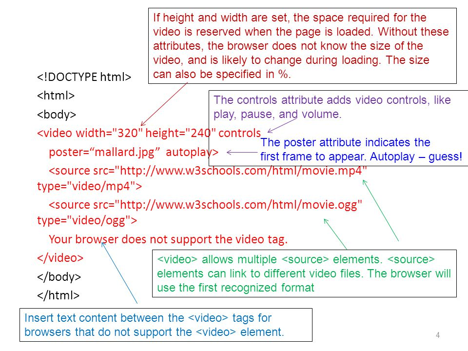 Demo http://www.w3schools.com/html/tryit.asp?filename=tryhtml5_v ideo_all 5