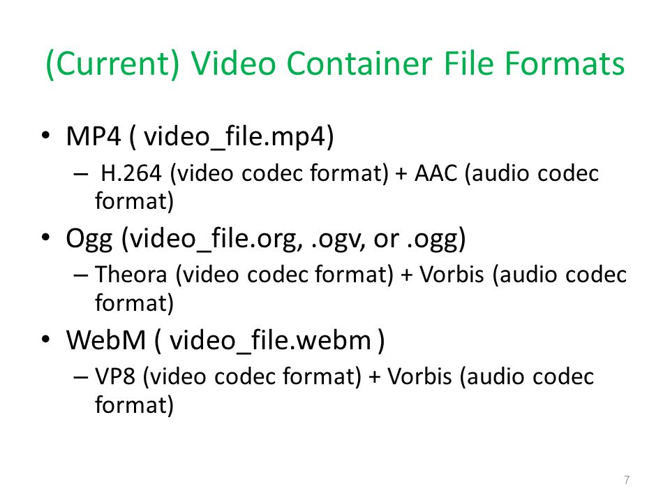 What is a Codec.