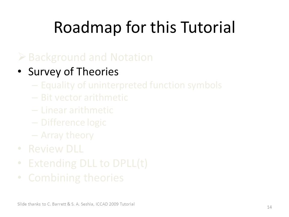 14 Roadmap for this Tutorial  Background and Notation Survey of Theories – Equality of uninterpreted function symbols – Bit vector arithmetic – Linear arithmetic – Difference logic – Array theory Review DLL Extending DLL to DPLL(t) Combining theories Slide thanks to C.
