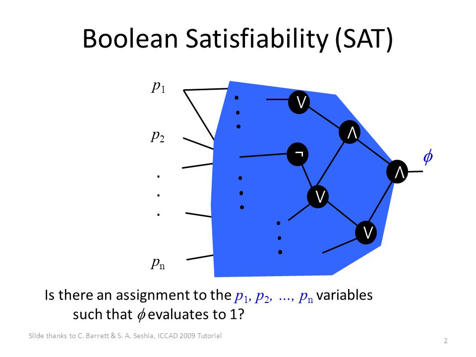 33 The Nelson-Oppen Method Suppose that T1 and T2 are theories and that Sat 1 is a theory solver for T1-satisfiability and Sat 2 for T2- satisfiability.