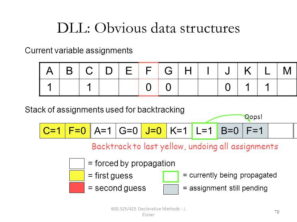 600.325/425 Declarative Methods - J.