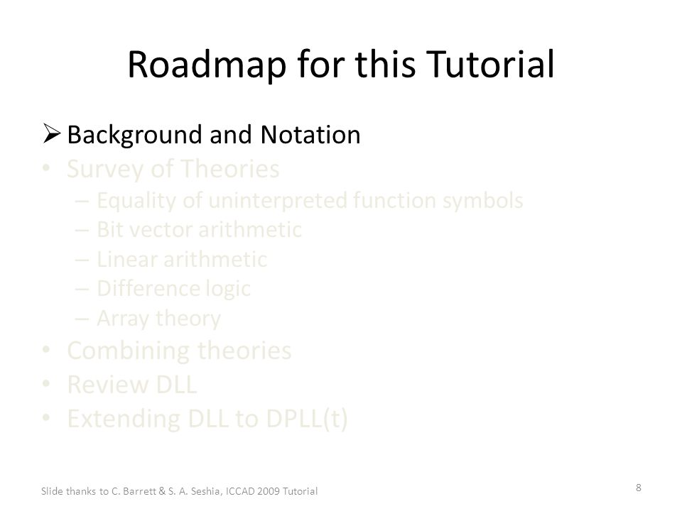 8 Roadmap for this Tutorial  Background and Notation Survey of Theories – Equality of uninterpreted function symbols – Bit vector arithmetic – Linear arithmetic – Difference logic – Array theory Combining theories Review DLL Extending DLL to DPLL(t) Slide thanks to C.