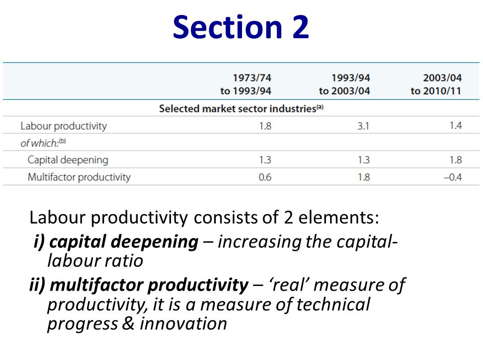 Section 2 Labour productivity consists of 2 elements: i) capital deepening – increasing the capital- labour ratio ii) multifactor productivity – 'real