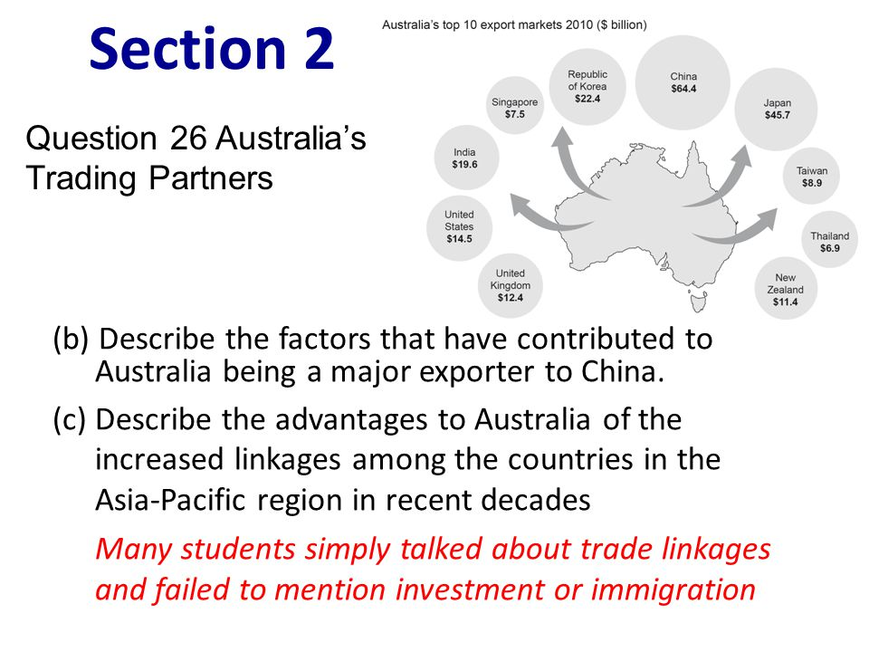 Section 2 (b) Describe the factors that have contributed to Australia being a major exporter to China. (c) Describe the advantages to Australia of the