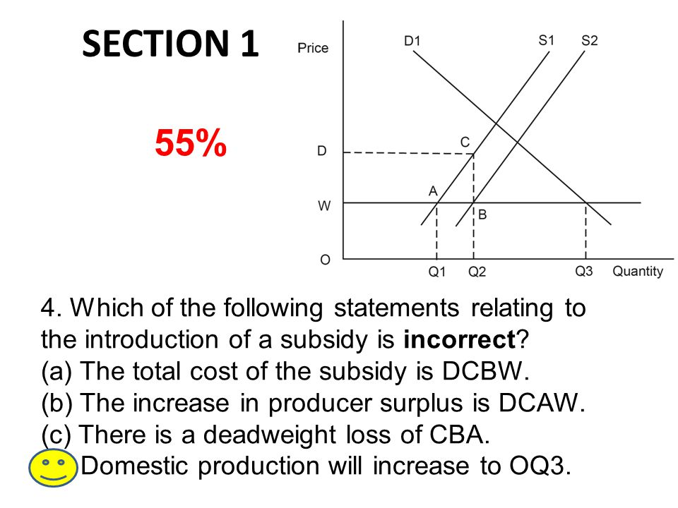 Past Essay Questions 1997 (a)With the aid of supply & demand analysis explain how the value of the Australian dollar is determined in the foreign exchange market.