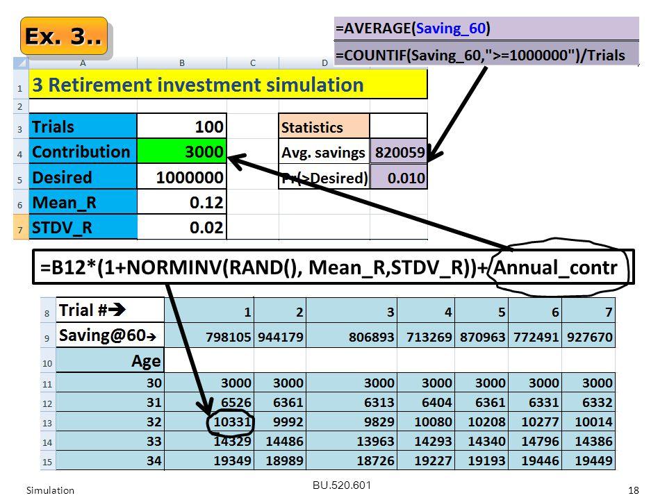 BU.520.601 Simulation18 Ex. 3.. =B12*(1+NORMINV(RAND(), Mean_R,STDV_R))+ Annual_contr