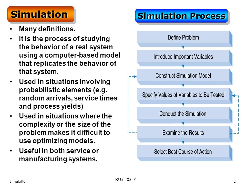 BU Simulation2 Many definitions.Many definitions.
