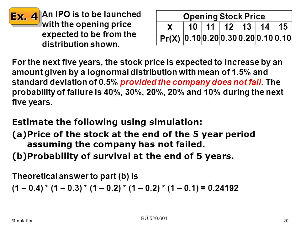 BU.520.601 Simulation20 Ex. 4 An IPO is to be launched with the opening price expected to be from the distribution shown. Estimate the following using