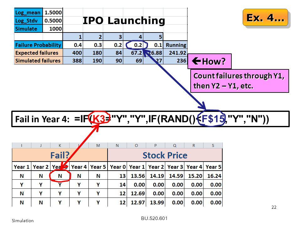 BU.520.601 Simulation 22 Ex. 4… IPO Launching Fail in Year 4: =IF(K3=