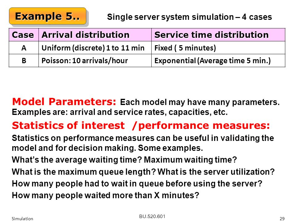 BU Simulation29 Single server system simulation – 4 cases Model Parameters: Each model may have many parameters.