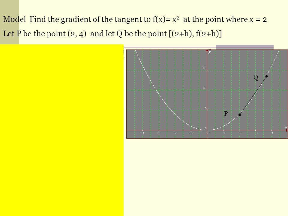 Model Find the gradient of the tangent to f(x)= x 2 at the point where x = 2 Let P be the point (2, 4) and let Q be the point [(2+h), f(2+h)] P Q