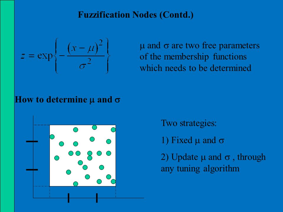 Fuzzification Nodes (Contd.)  and  are two free parameters of the membership functions which needs to be determined How to determine  and  Two strategies: 1) Fixed  and  2) Update  and , through any tuning algorithm