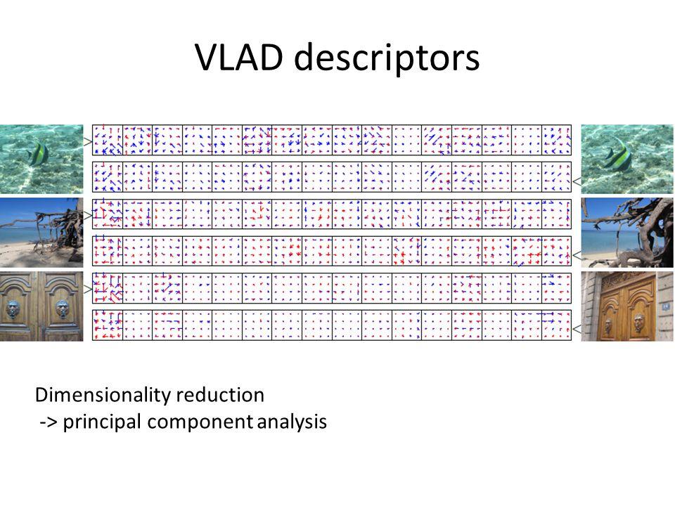 VLAD descriptors Dimensionality reduction -> principal component analysis